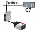AN2005 S7 Profibus connection example [zh]