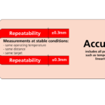 What is the repeatability? [zh]