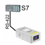 AN2010 S7 connection by RS422 [ru]