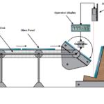 Glass panel position measurement [zh]