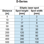 What is the size of the laser spot? [zh]