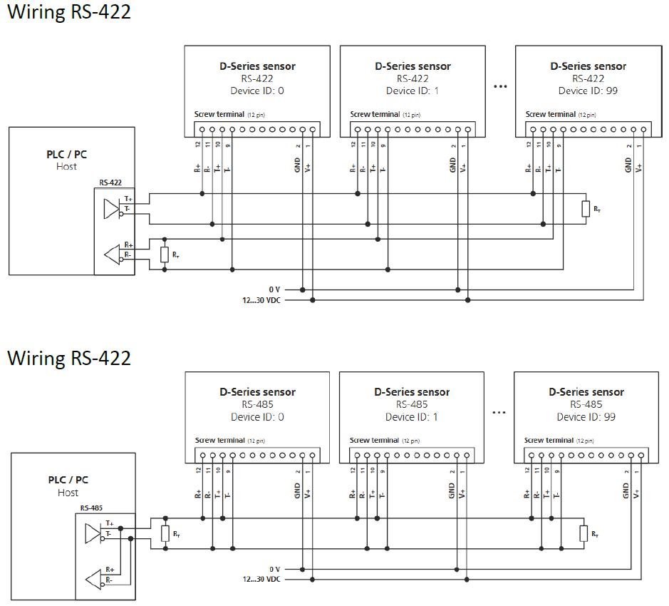 Wie können mehrere Sensoren auf einer Leitung verbunden werden?