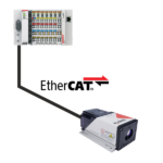 AN2042 Getting started with EtherCAT [zh]